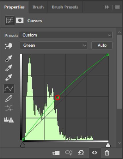 نمودار Green را به این شکل تنظیم کنید
